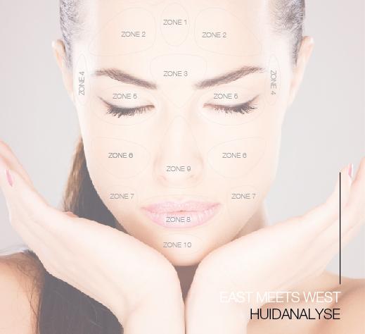 huidanalyse-01